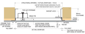 Standard Tile Faced Wall Access Panel 1